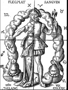 Quinta_Essentia_(Thurneisse)_illustration_Alchemic_approach_to_four_humors_in_relation_to_the_four_elements_and_zodiacal_signs-small