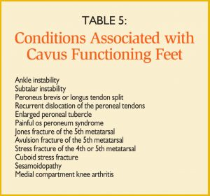 Cavus Feet Features